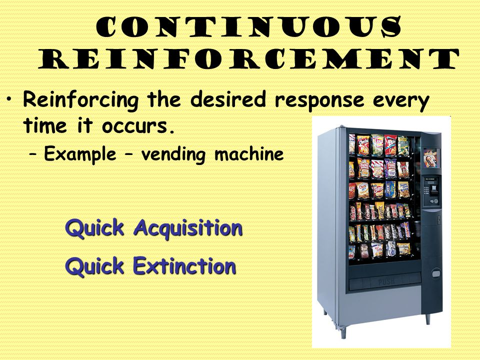 Continuous Reinforcement Reinforcing the desired response every time it occurs.