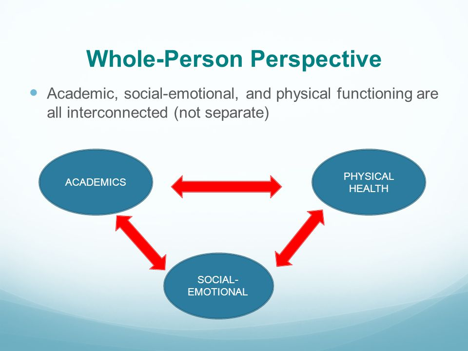 Whole-Person Perspective Academic, social-emotional, and physical functioning are all interconnected (not separate) ACADEMICS SOCIAL- EMOTIONAL PHYSICAL HEALTH