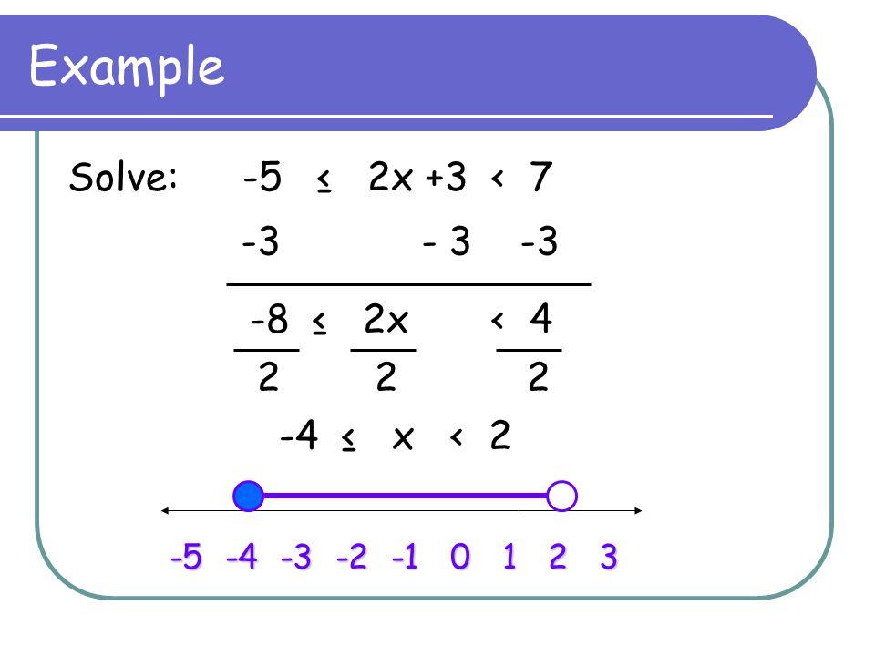 Example Solve:-5 ≤ 2x +3 < 7 -3 - 3 -3 -8 ≤ 2x < 4 2 2 2 -4 ≤ x < 2 -5 -4 -3 -2 -1 0 1 2 3