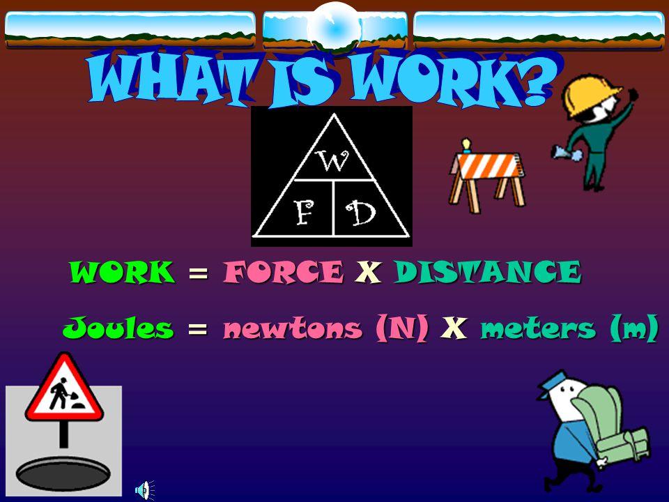 GRADE 6 Mrs. Figoten WORK & SIMPLE MACHINES