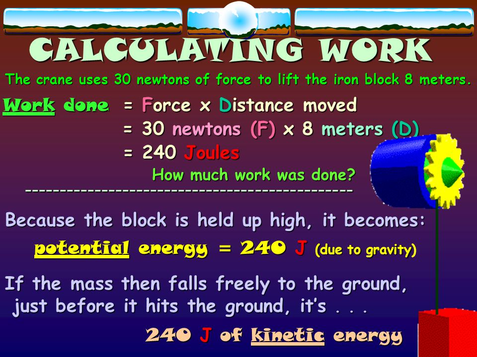 WORK WORK = FORCE FORCE X DISTANCE Joules Joules = newtons (N) X meters (m)