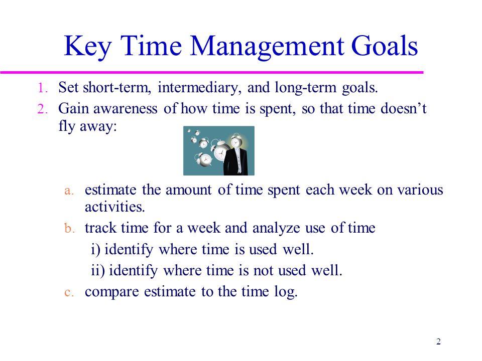 Key Time Management Goals 1.Set short-term, intermediary, and long-term goals.