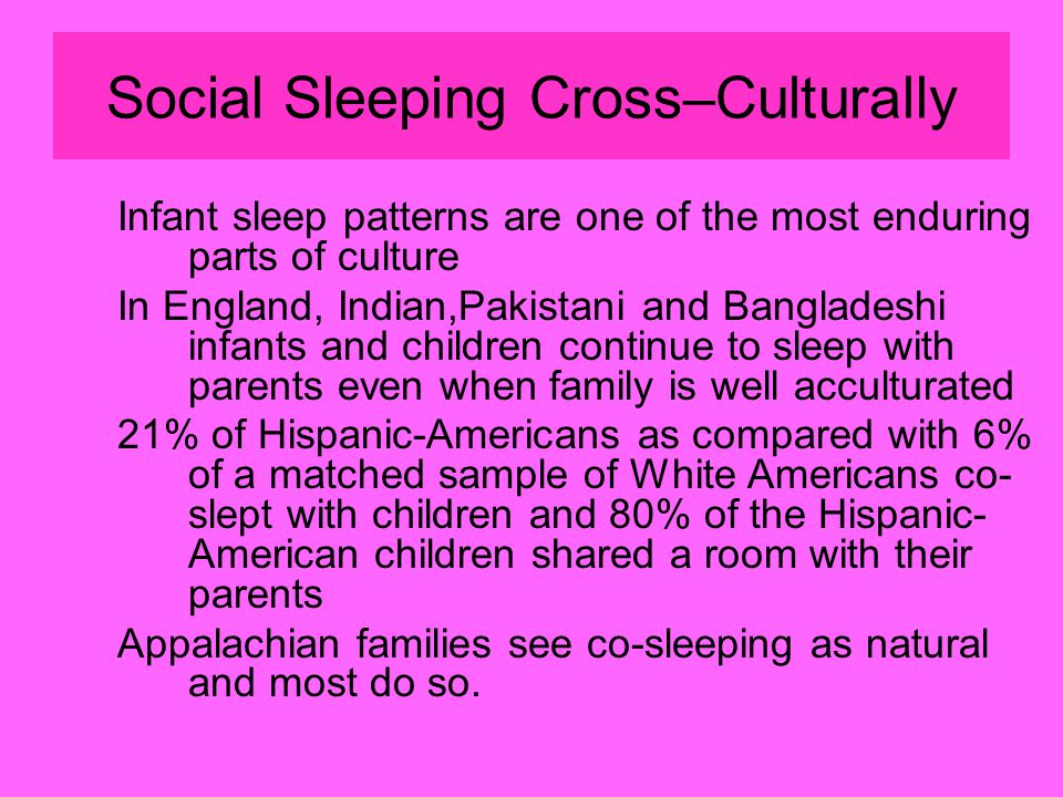 Social Sleeping Cross–Culturally Infant sleep patterns are one of the most enduring parts of culture In England, Indian,Pakistani and Bangladeshi infants and children continue to sleep with parents even when family is well acculturated 21% of Hispanic-Americans as compared with 6% of a matched sample of White Americans co- slept with children and 80% of the Hispanic- American children shared a room with their parents Appalachian families see co-sleeping as natural and most do so.