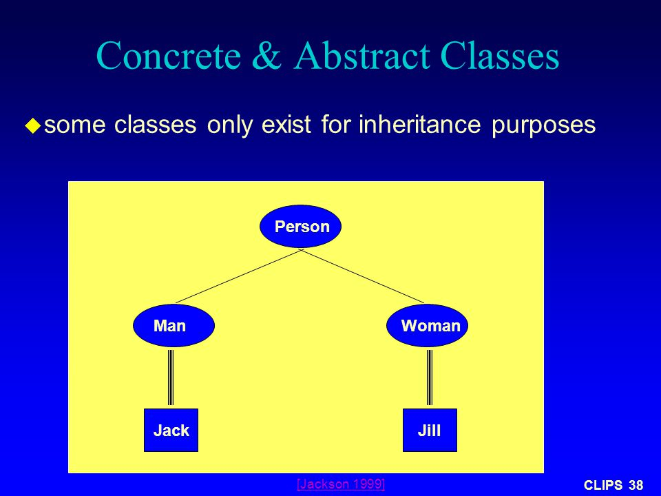 CLIPS 38 Concrete & Abstract Classes  some classes only exist for inheritance purposes Person ManWoman JackJill [Jackson 1999]
