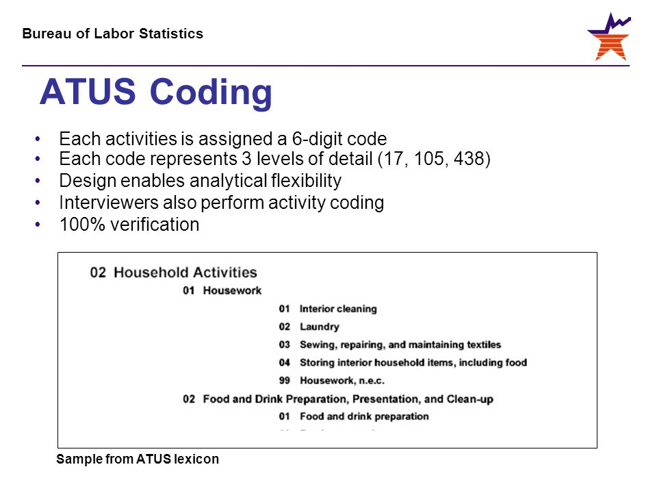 Bureau of Labor Statistics ATUS Coding Each activities is assigned a 6-digit code Each code represents 3 levels of detail (17, 105, 438) Design enable