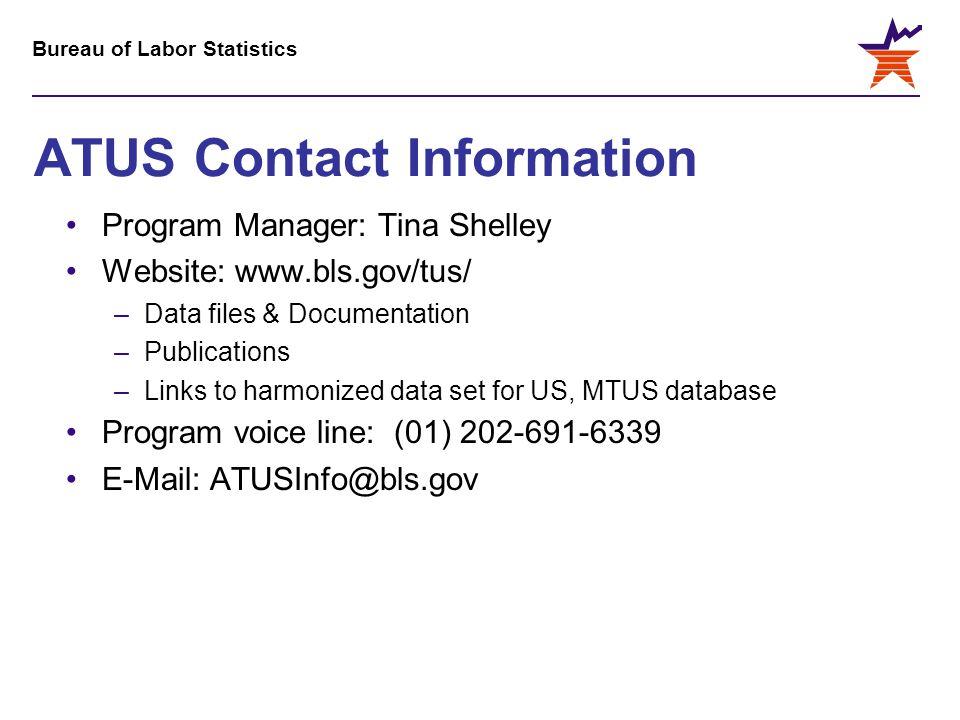 Bureau of Labor Statistics ATUS Contact Information Program Manager: Tina Shelley Website: www.bls.gov/tus/ –Data files & Documentation –Publications