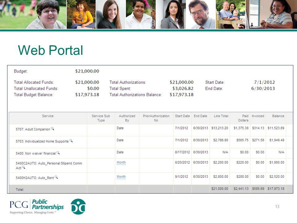 Web Portal 13