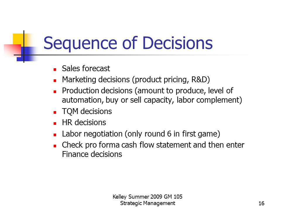 Sequence of Decisions Sales forecast Marketing decisions (product pricing, R&D) Production decisions (amount to produce, level of automation, buy or s