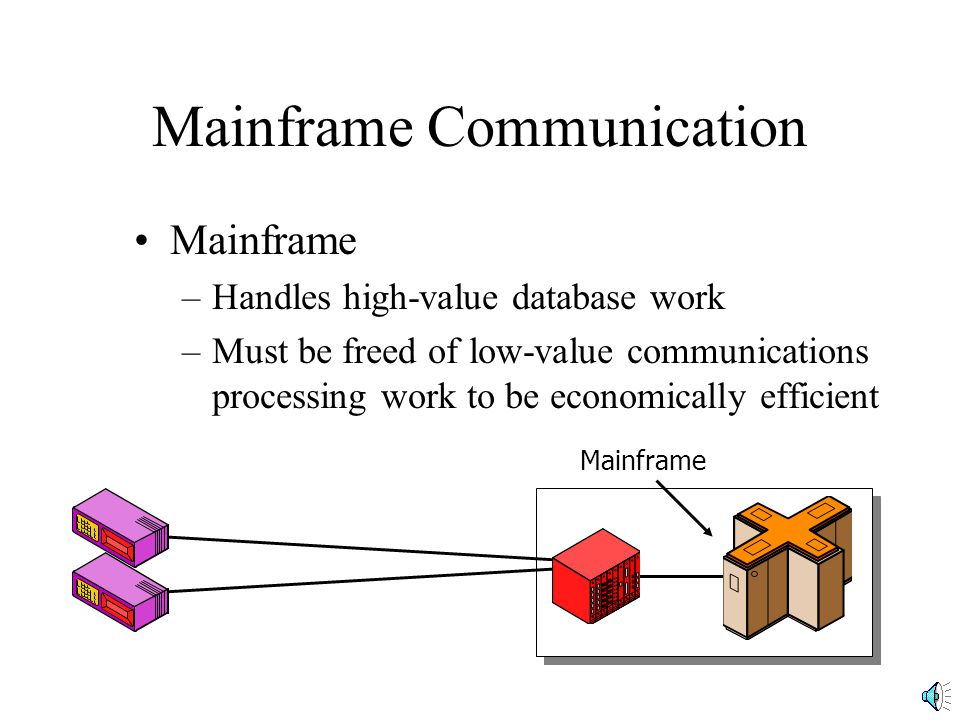 Mainframe Communication Mainframe –Handles high-value database work –Must be freed of low-value communications processing work to be economically efficient Mainframe