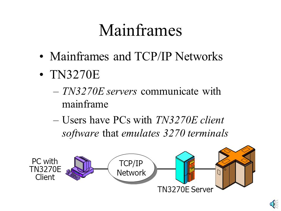 Mainframes Mainframes and TCP/IP Networks TN3270E –TN3270E servers communicate with mainframe –Users have PCs with TN3270E client software that emulates 3270 terminals TCP/IP Network TCP/IP Network PC with TN3270E Client TN3270E Server