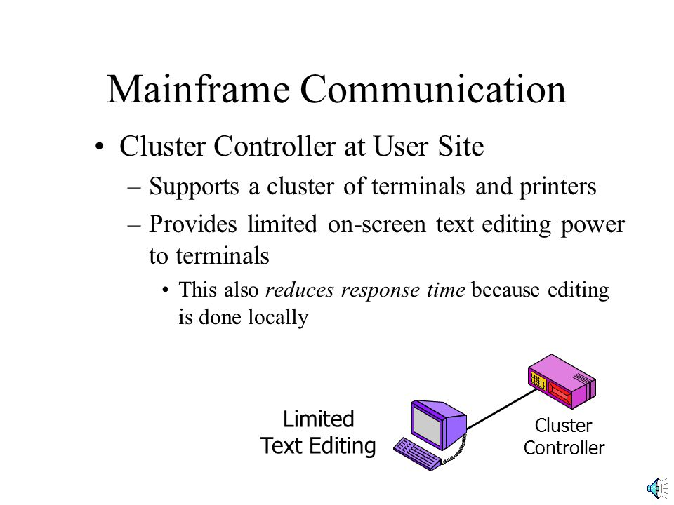 Mainframe Communication Cluster Controller at User Site –Supports a cluster of terminals and printers –Provides limited on-screen text editing power to terminals This also reduces response time because editing is done locally Cluster Controller Limited Text Editing