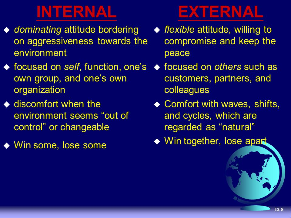 12-8 INTERNAL  dominating attitude bordering on aggressiveness towards the environment  focused on self, function, one's own group, and one's own organization  discomfort when the environment seems out of control or changeable  Win some, lose some EXTERNAL  flexible attitude, willing to compromise and keep the peace  focused on others such as customers, partners, and colleagues  Comfort with waves, shifts, and cycles, which are regarded as natural  Win together, lose apart