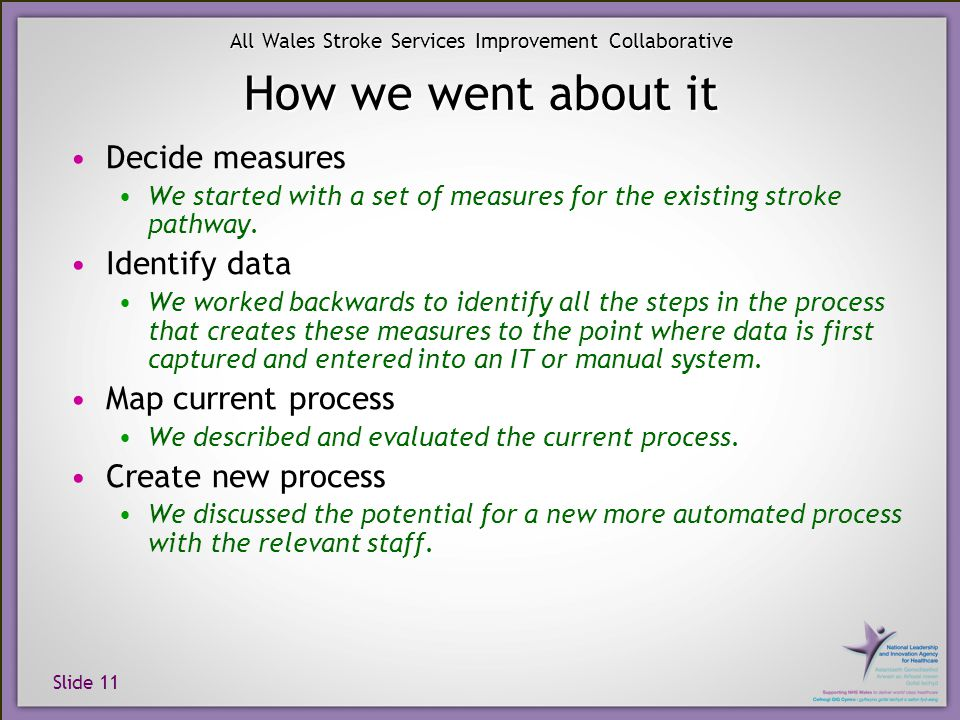 Slide 11 All Wales Stroke Services Improvement Collaborative How we went about it Decide measures We started with a set of measures for the existing s