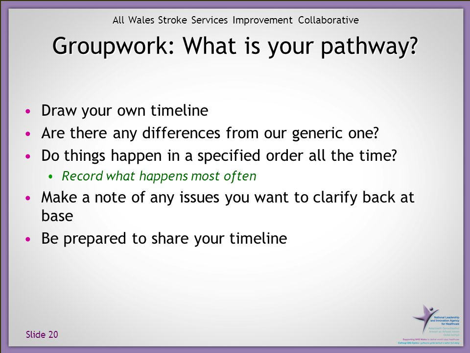 Slide 20 All Wales Stroke Services Improvement Collaborative Groupwork: What is your pathway? Draw your own timeline Are there any differences from ou