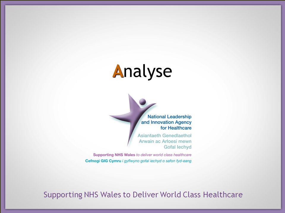 Supporting NHS Wales to Deliver World Class Healthcare Analyse