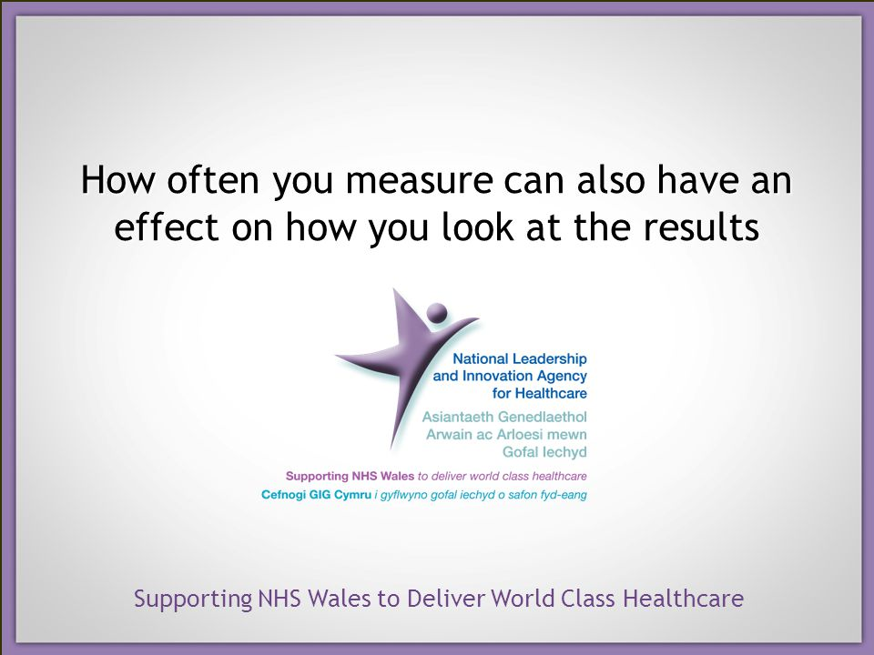 Supporting NHS Wales to Deliver World Class Healthcare How often you measure can also have an effect on how you look at the results
