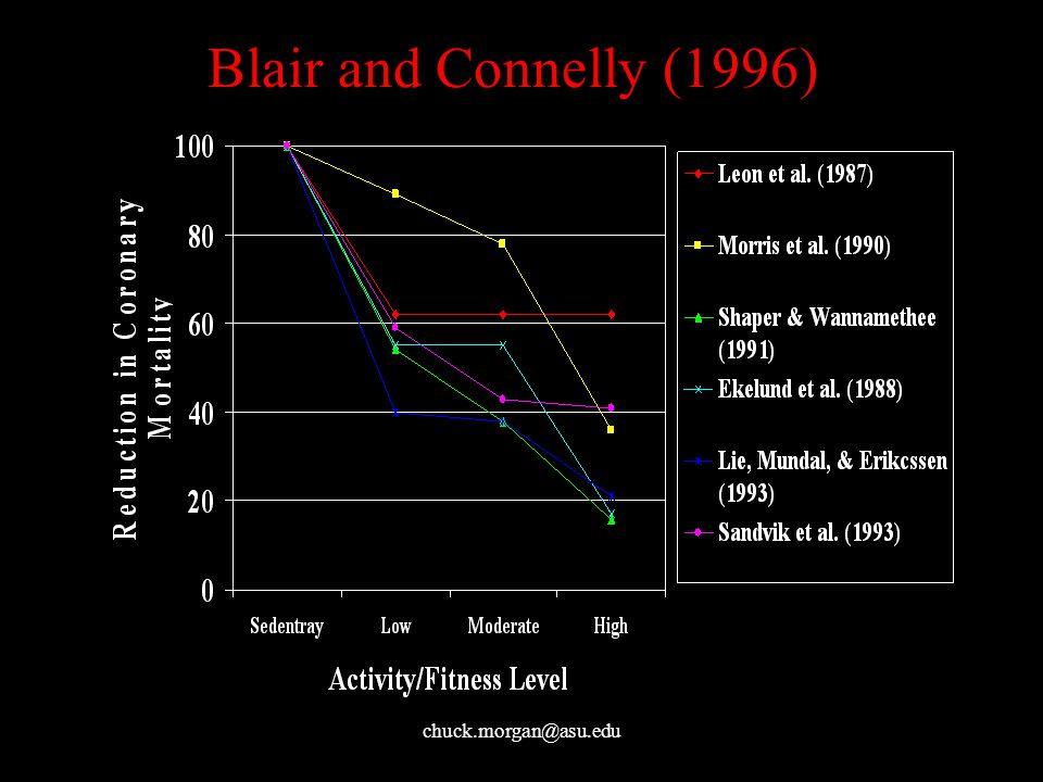 chuck.morgan@asu.edu Blair and Connelly (1996)