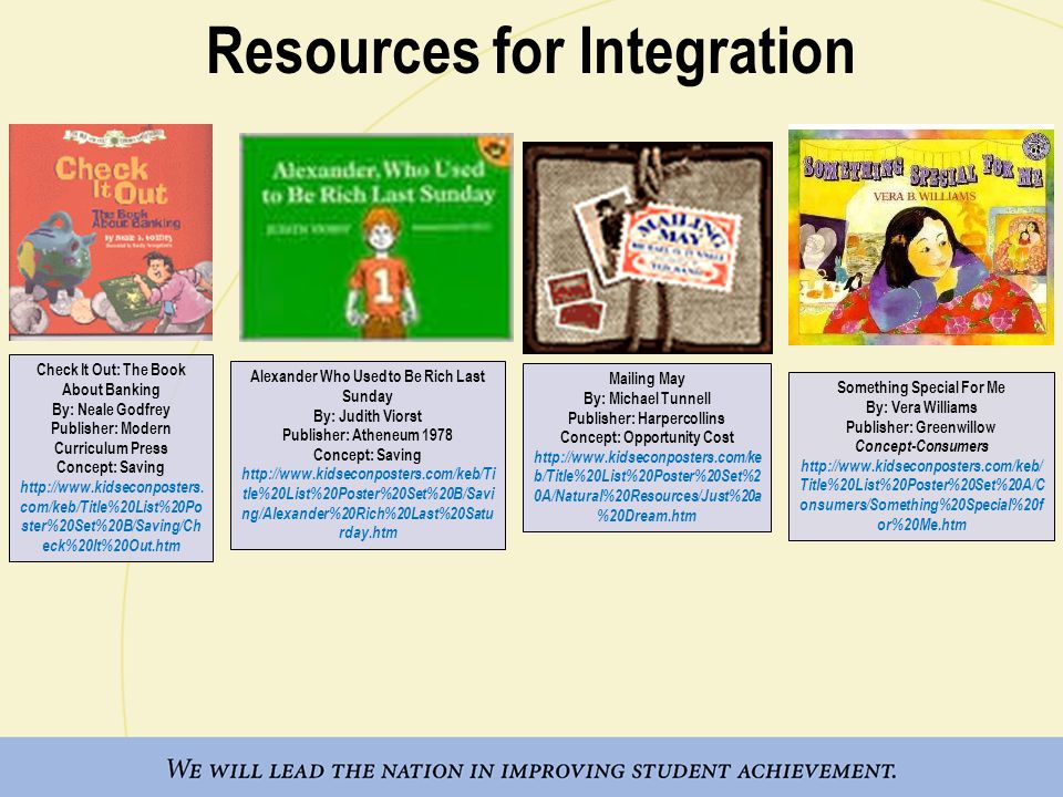 Resources for Integration Something Special For Me By: Vera Williams Publisher: Greenwillow Concept-Consumers http://www.kidseconposters.com/keb/ Title%20List%20Poster%20Set%20A/C onsumers/Something%20Special%20f or%20Me.htm Check It Out: The Book About Banking By: Neale Godfrey Publisher: Modern Curriculum Press Concept: Saving http://www.kidseconposters.