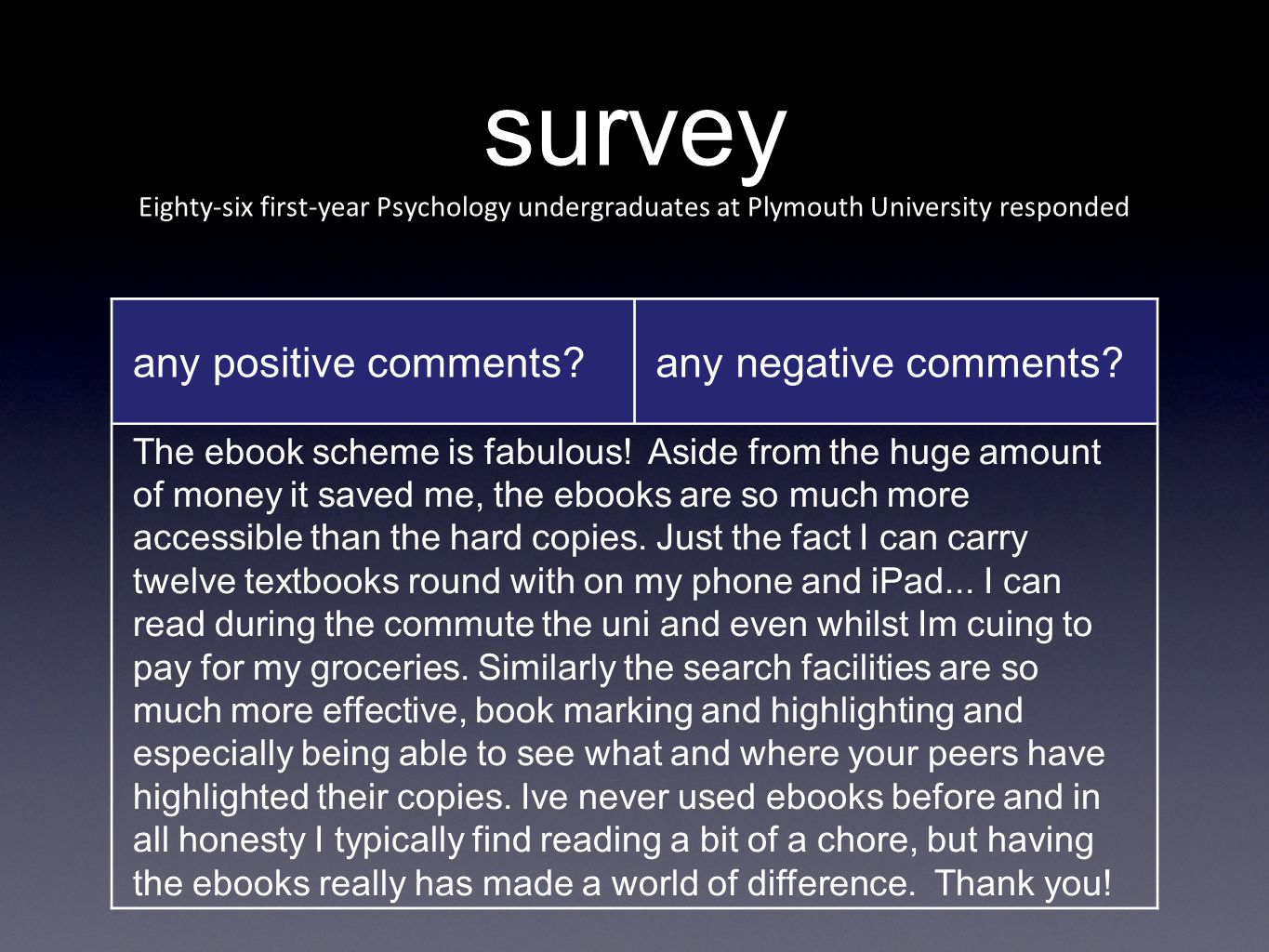 survey Eighty-six first-year Psychology undergraduates at Plymouth University responded any positive comments?any negative comments.