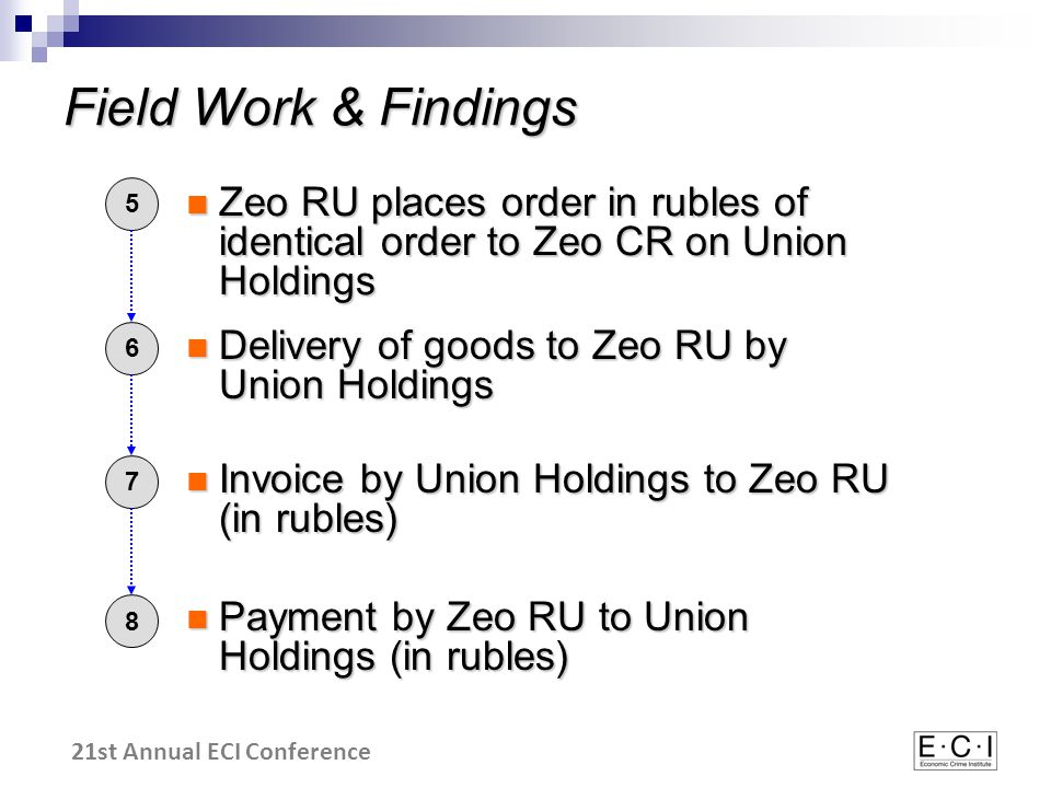 21st Annual ECI Conference Zeo RU places order in rubles of identical order to Zeo CR on Union Holdings Zeo RU places order in rubles of identical order to Zeo CR on Union Holdings Delivery of goods to Zeo RU by Union Holdings Delivery of goods to Zeo RU by Union Holdings 5 6 7 Invoice by Union Holdings to Zeo RU (in rubles) Invoice by Union Holdings to Zeo RU (in rubles) Payment by Zeo RU to Union Holdings (in rubles) Payment by Zeo RU to Union Holdings (in rubles) 8 Field Work & Findings