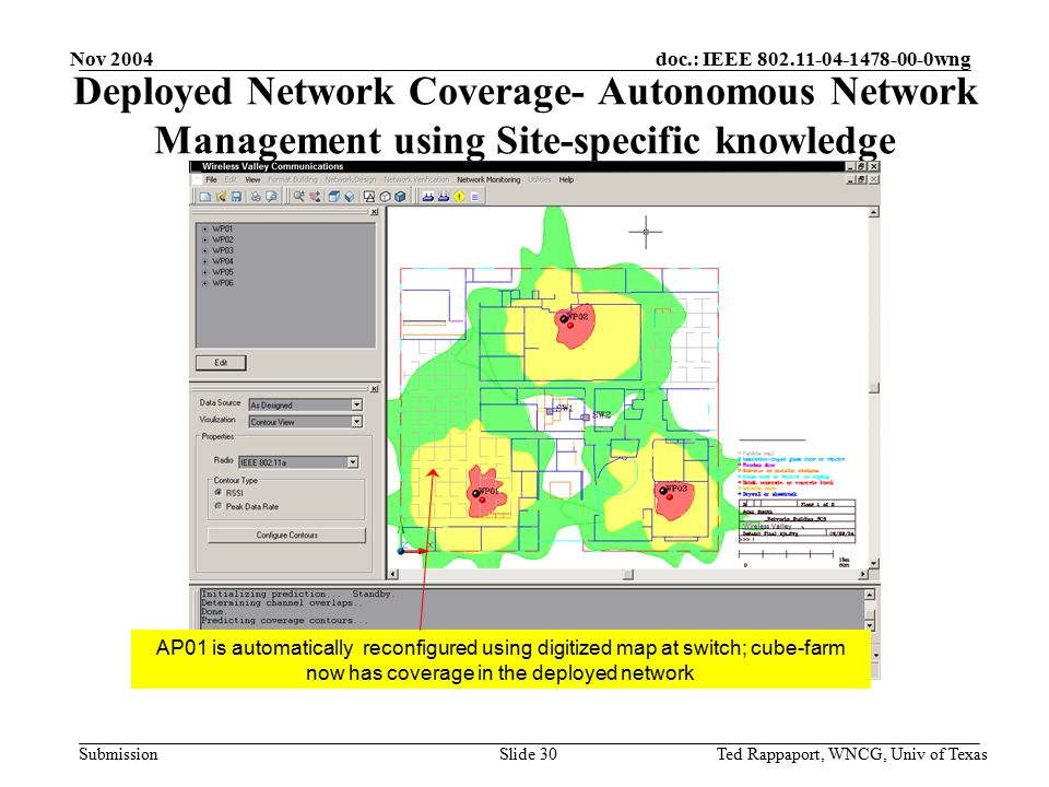 doc.: IEEE 802.11-04-1478-00-0wng Submission Nov 2004 Ted Rappaport, WNCG, Univ of TexasSlide 30 Deployed Network Coverage- Autonomous Network Management using Site-specific knowledge AP01 is automatically reconfigured using digitized map at switch; cube-farm now has coverage in the deployed network