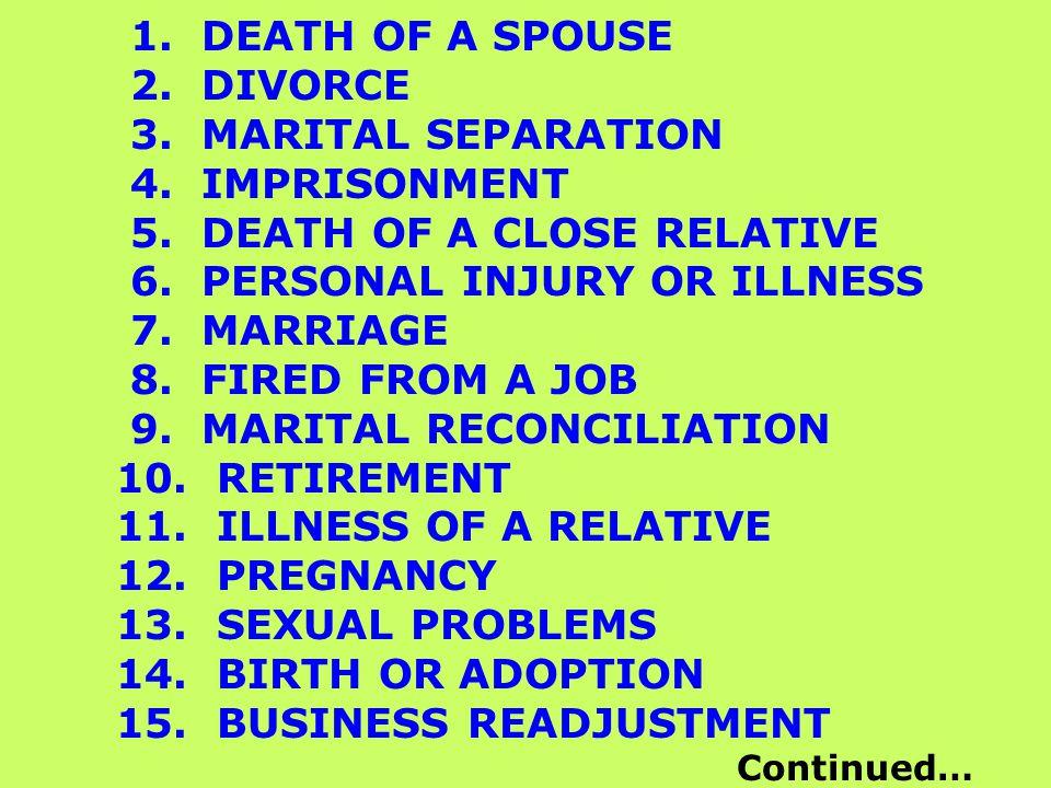 1. DEATH OF A SPOUSE 2. DIVORCE 3. MARITAL SEPARATION 4.