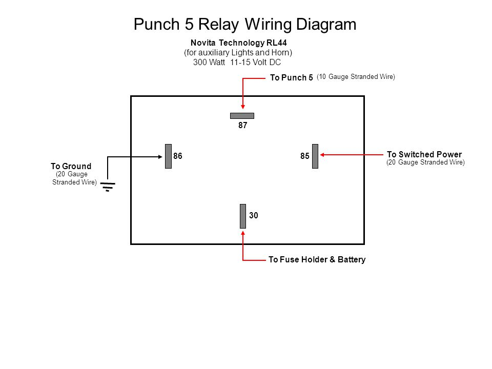Punch 5 Relay Wiring Diagram 87 85 30 86 To Ground To Switched Power To Punch 5 Novita Technology RL44 (for auxiliary Lights and Horn) 300 Watt 11-15 Volt DC To Fuse Holder & Battery (20 Gauge Stranded Wire) (10 Gauge Stranded Wire) (20 Gauge Stranded Wire)