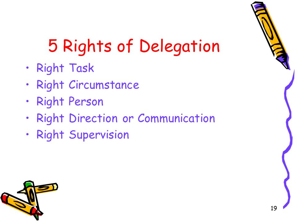 19 5 Rights of Delegation Right Task Right Circumstance Right Person Right Direction or Communication Right Supervision