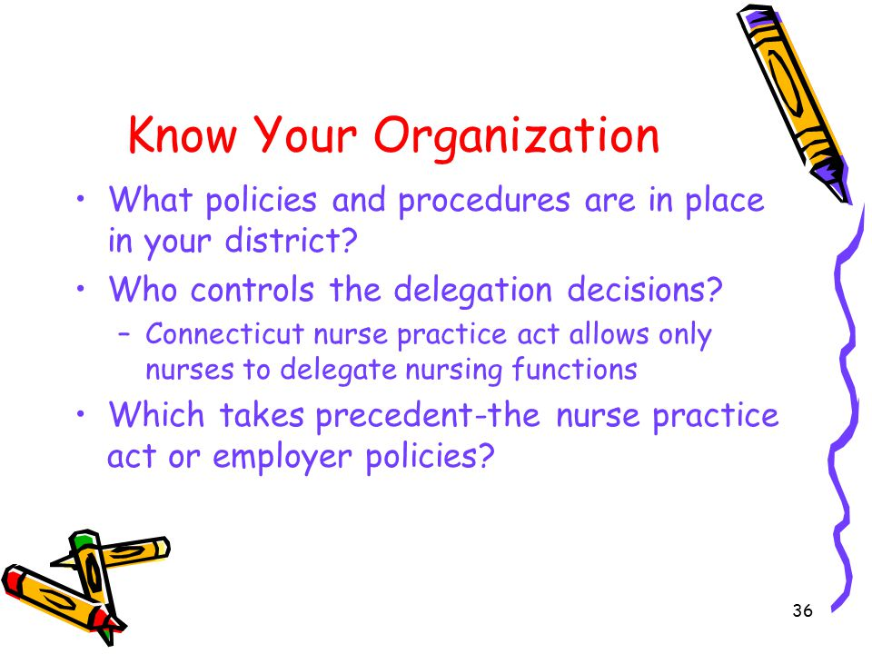 36 Know Your Organization What policies and procedures are in place in your district.