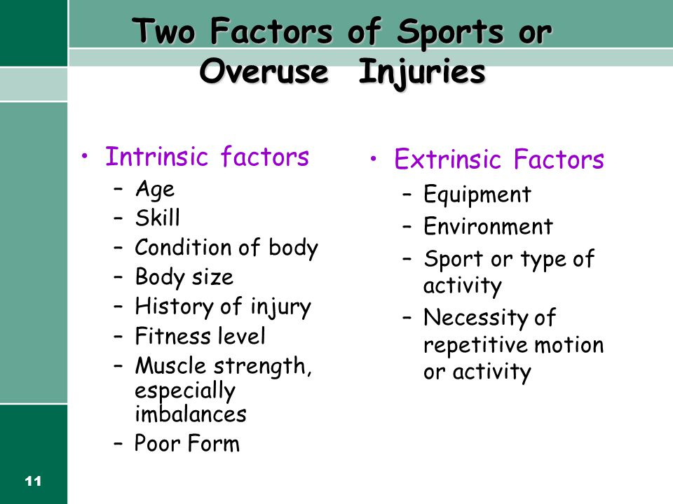 11 Two Factors of Sports or Overuse Injuries Intrinsic factors –Age –Skill –Condition of body –Body size –History of injury –Fitness level –Muscle strength, especially imbalances –Poor Form Extrinsic Factors –Equipment –Environment –Sport or type of activity –Necessity of repetitive motion or activity