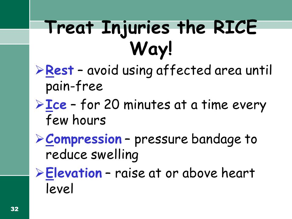 32 Treat Injuries the RICE Way.