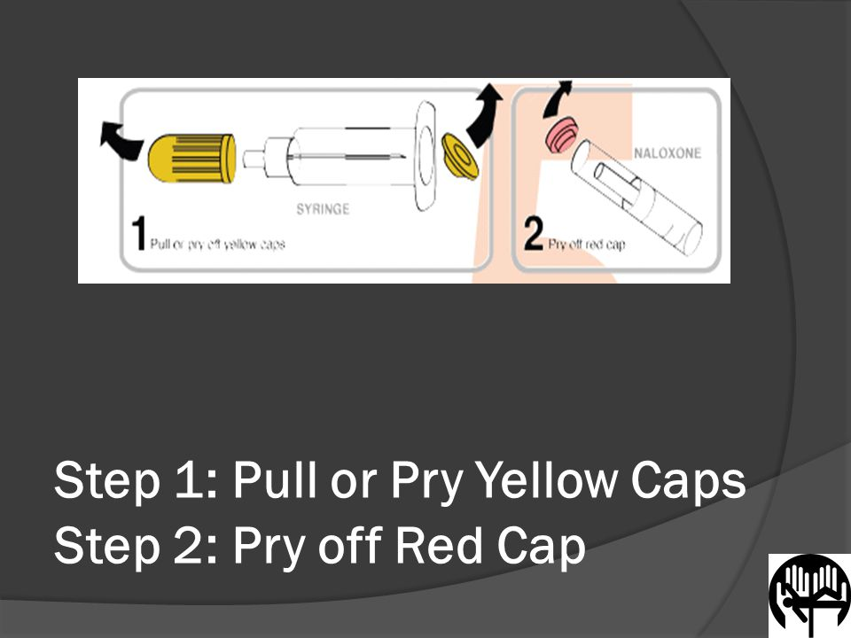 Step 1: Pull or Pry Yellow Caps Step 2: Pry off Red Cap