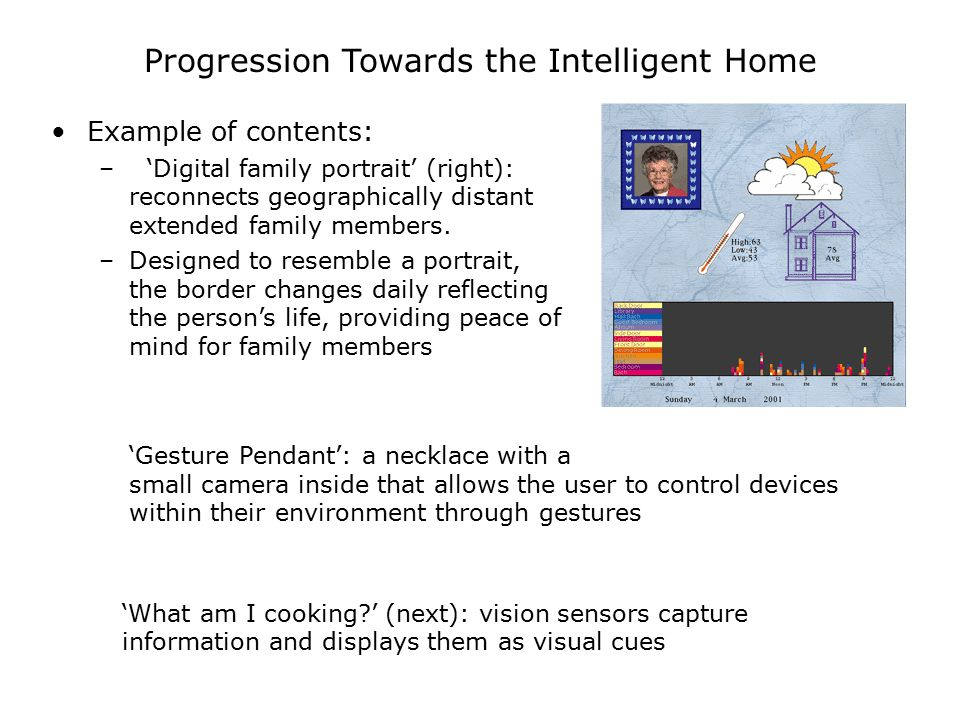 Progression Towards the Intelligent Home Example of contents: –'Digital family portrait' (right): reconnects geographically distant extended family me