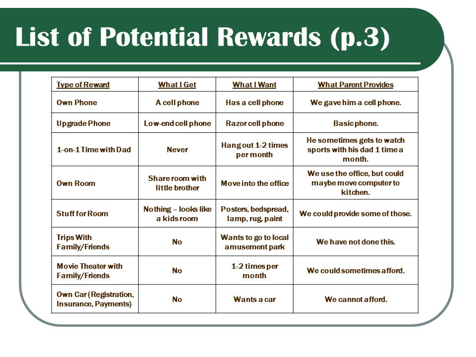 List of Potential Rewards (p.3) Type of RewardWhat I GetWhat I WantWhat Parent Provides Own PhoneA cell phoneHas a cell phoneWe gave him a cell phone.