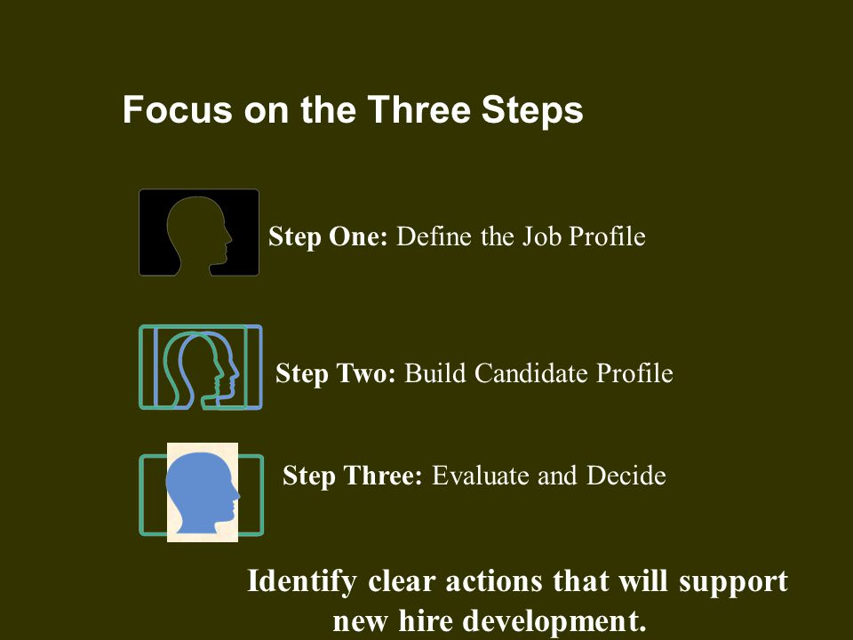 Focus on the Three Steps Step One: Define the Job Profile Step Two: Build Candidate Profile Step Three: Evaluate and Decide Identify clear actions that will support new hire development.