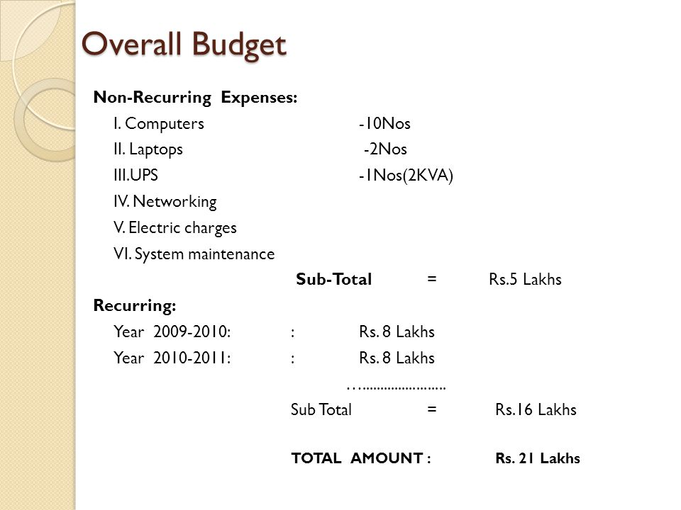 Overall Budget Non-Recurring Expenses: I. Computers-10Nos II.