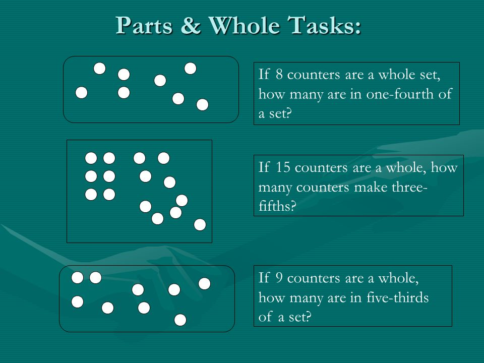 Same number of parts, but parts of different sizesSame number of parts, but parts of different sizes – to compare ¾ and 3/7 Misconception – students will choose 3/7 as the larger because 7 is more than 4 and the top numbers are the same;Misconception – students will choose 3/7 as the larger because 7 is more than 4 and the top numbers are the same; However, if a whole is divided into 7 parts, the parts will be smaller than if divided into only 4 parts; thus, ¾ is largerHowever, if a whole is divided into 7 parts, the parts will be smaller than if divided into only 4 parts; thus, ¾ is larger Like comparing 3 apples with 3 melons – same number of things but melons are bigger;Like comparing 3 apples with 3 melons – same number of things but melons are bigger;