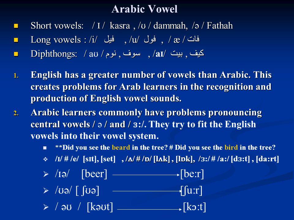 Arabic Vowel Short vowels: / I / kasra, / ʊ / dammah, /ə / Fathah Long vowels : /i/ فيل, /u/ فول, / æ / فات Diphthongs: / a ʊ / نوم, سوف, /a I / بيت, كيف 1.