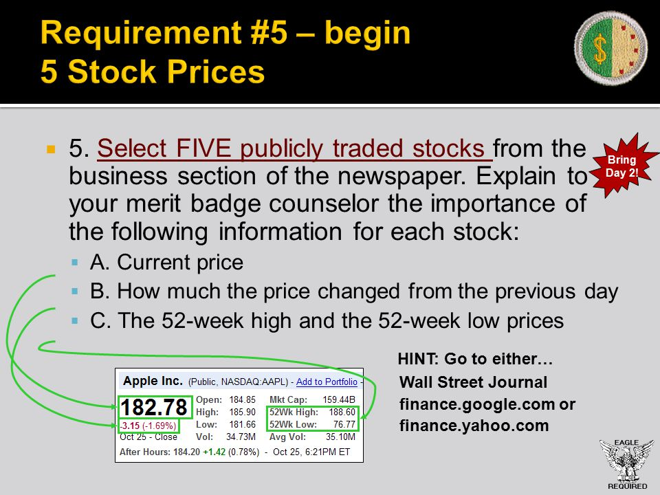 Requirement #5 – begin 5 Stock Prices  5.