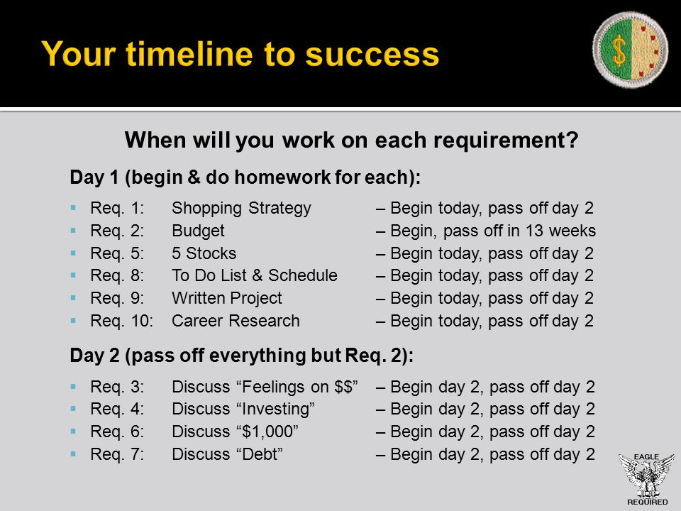 Requirement #1 – begin Shopping Strategy  1.Do the following:  A.