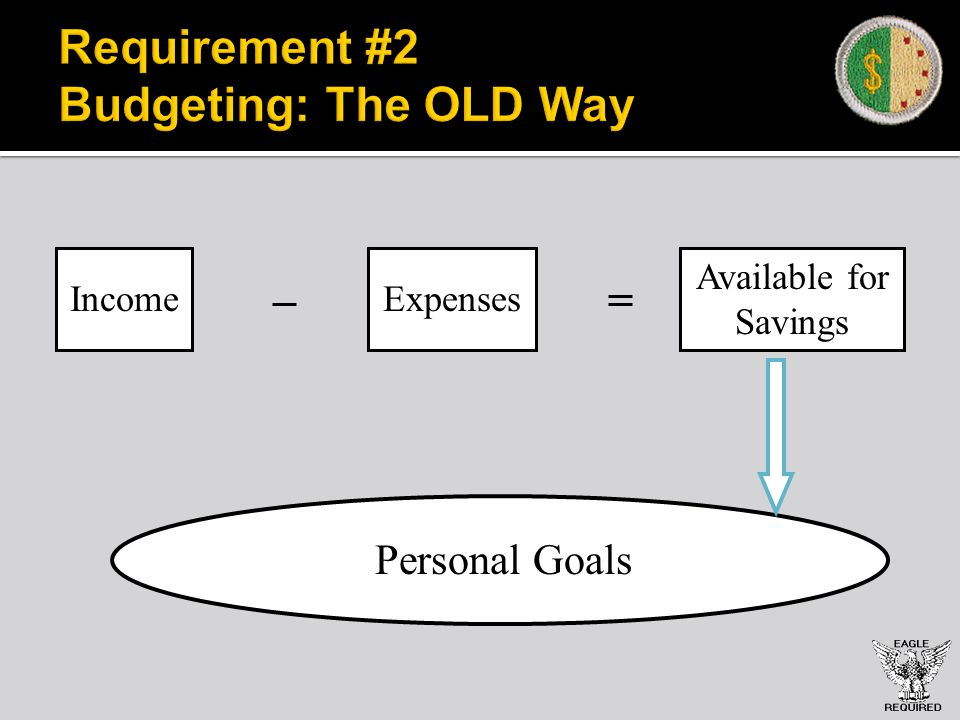Requirement #2 Budgeting: The OLD Way Available for Savings Personal Goals IncomeExpenses
