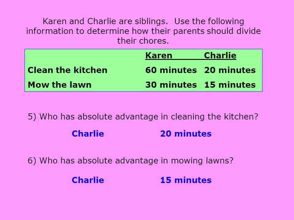 Karen and Charlie are siblings. Use the following information to determine how their parents should divide their chores. KarenCharlie Clean the kitche