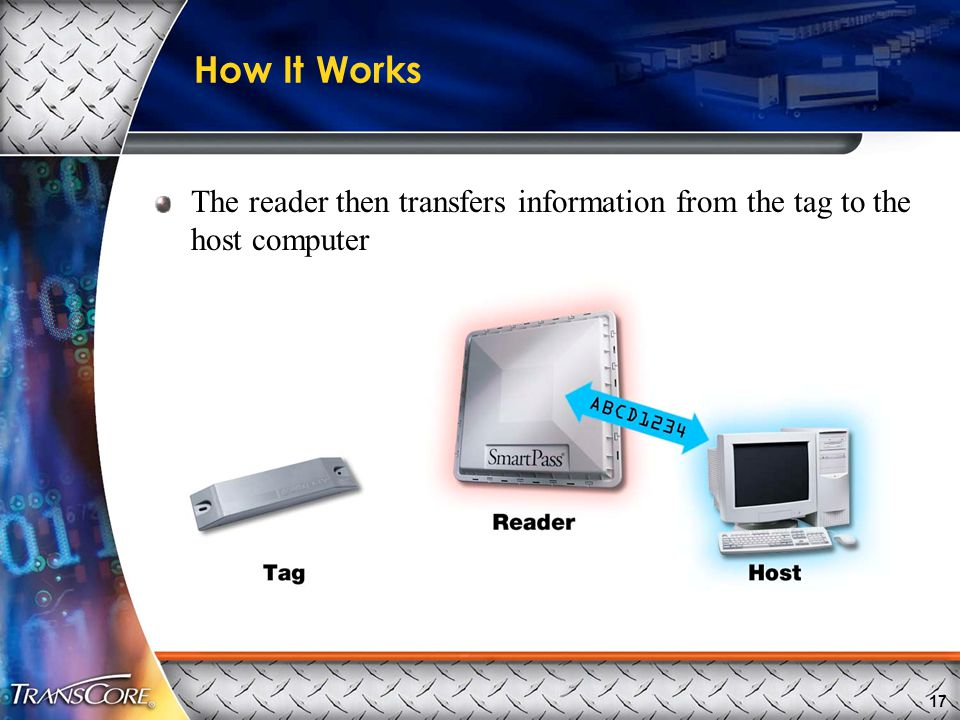 17 How It Works The reader then transfers information from the tag to the host computer