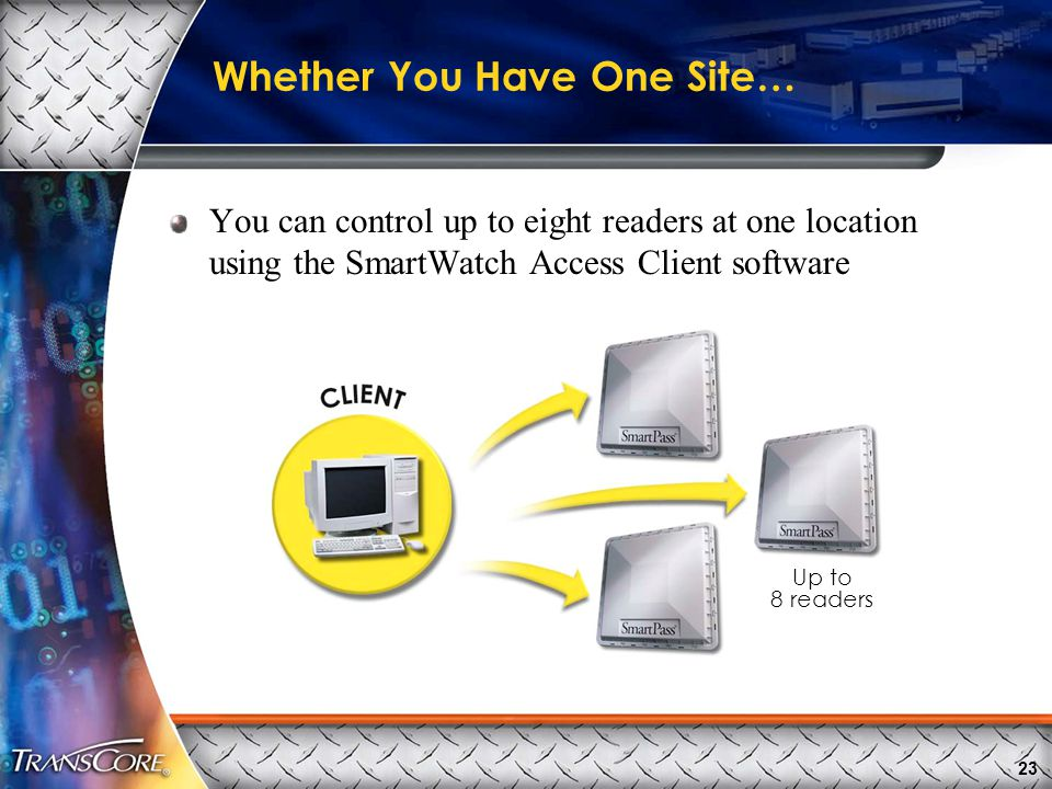 23 Whether You Have One Site… You can control up to eight readers at one location using the SmartWatch Access Client software Up to 8 readers