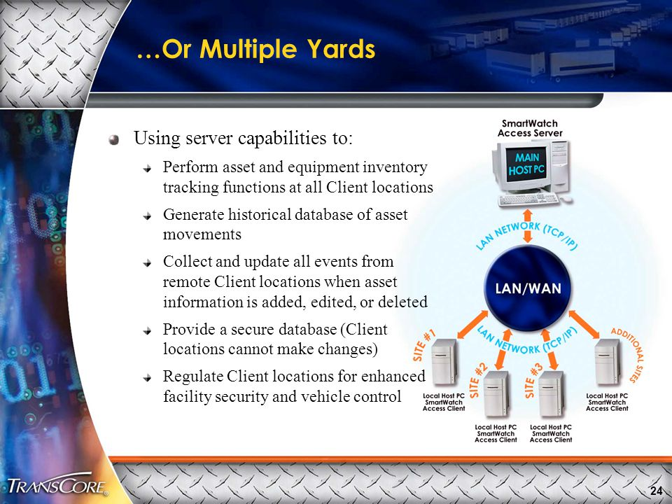 24 …Or Multiple Yards Using server capabilities to: Perform asset and equipment inventory tracking functions at all Client locations Generate historical database of asset movements Collect and update all events from remote Client locations when asset information is added, edited, or deleted Provide a secure database (Client locations cannot make changes) Regulate Client locations for enhanced facility security and vehicle control