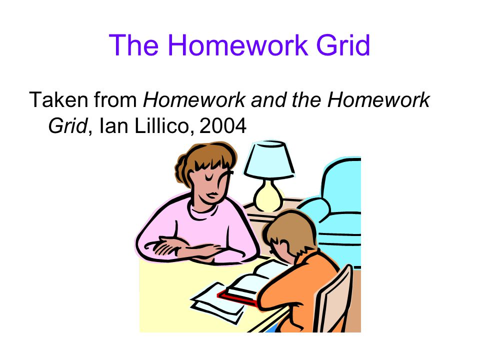 The Homework Grid Taken from Homework and the Homework Grid, Ian Lillico, 2004