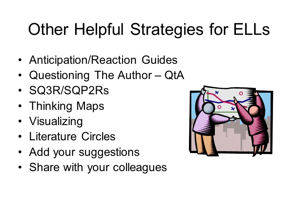 Other Helpful Strategies for ELLs Anticipation/Reaction Guides Questioning The Author – QtA SQ3R/SQP2Rs Thinking Maps Visualizing Literature Circles A