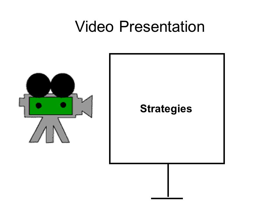 Video Presentation Strategies