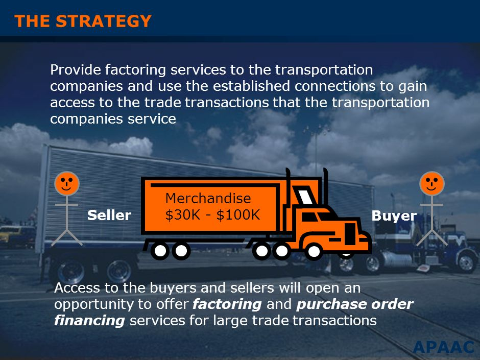 Capitalize on the unrealized existing need for factoring services No current market for factoring services, because nobody targets the transportation industry By offering the factoring services we will create the market OPPORTUNITY APAAC