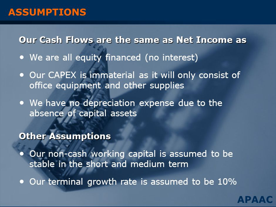 Valuation Assumptions Cash Flows Cost of Capital Sensitivity Analysis Russia Factoring Opportunity